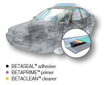 adhesivos BETASEAL vehículo adhesión de vidrio