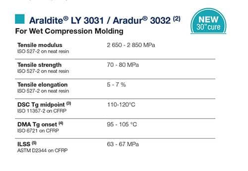 composite Araldite LY3031 – Aradur 3032