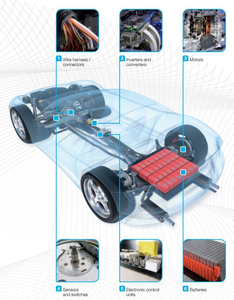 e-mobility-coche