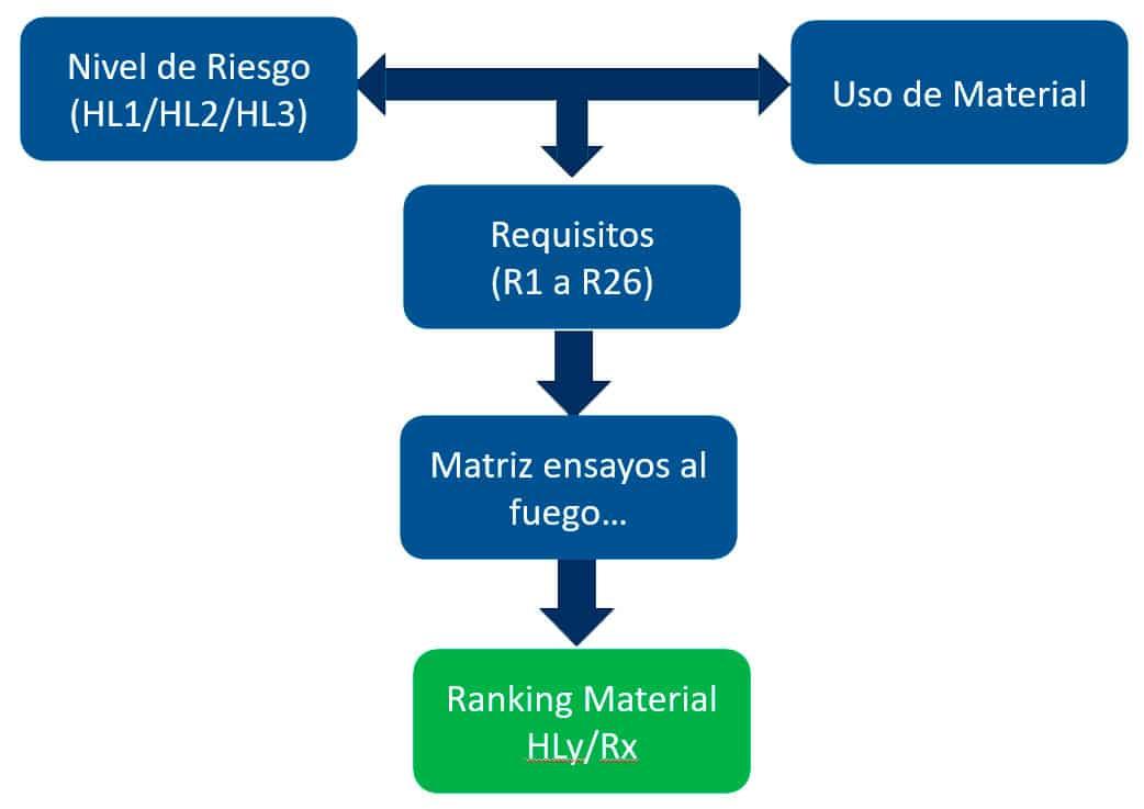 Resumen-EN-45545-2