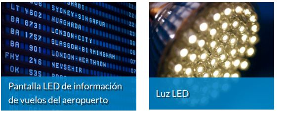 Encapsulado de LED.